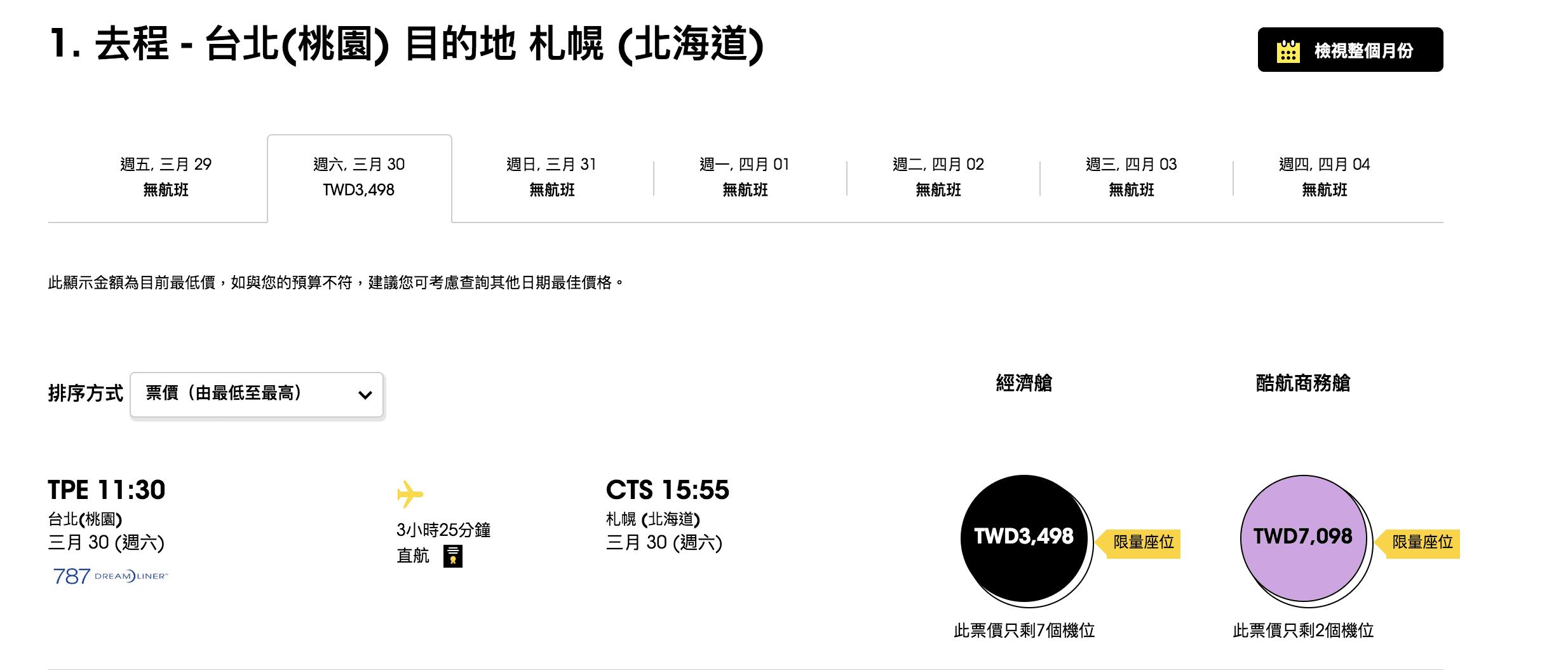 2018酷航日本航線增班囉!東京、札幌、大阪線,全都拉高營運量~同場加映2019賞櫻去程便宜票價搜查
