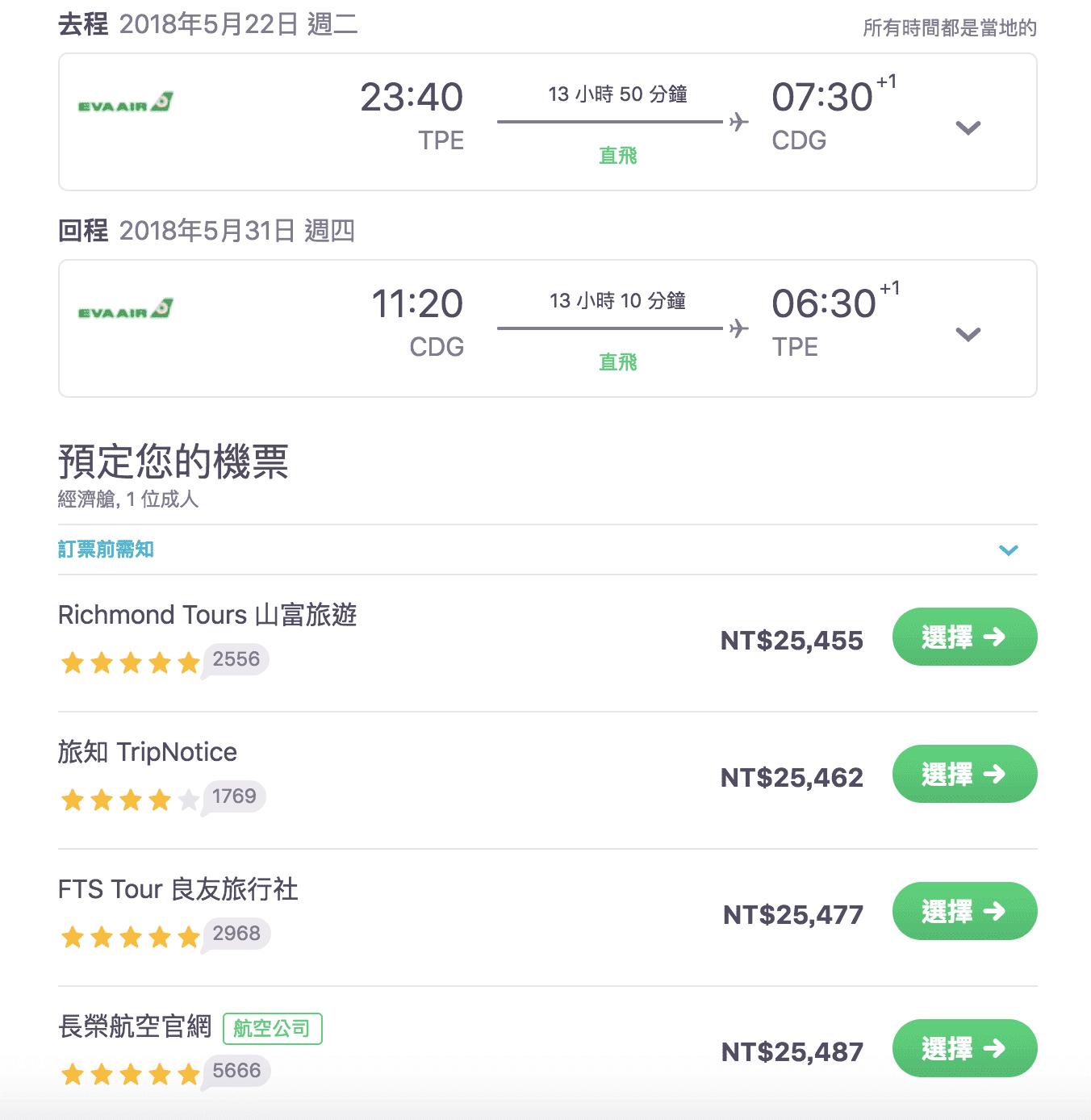 長榮直飛巴黎特價|23K搭Kitty機,醒來直接到巴黎唷!中文班機、長榮服務~(查價日期:107.2.8)