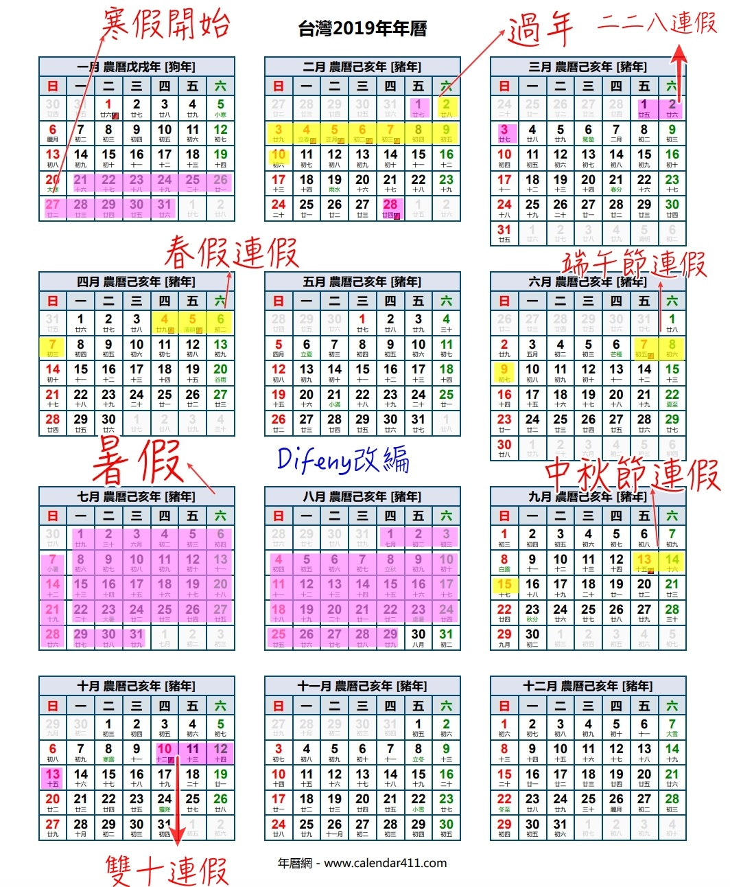 即時熱門文章:2019/108年過年假期時間,108年行事曆及預測中小學生寒暑假日期~補上日本2019假期~