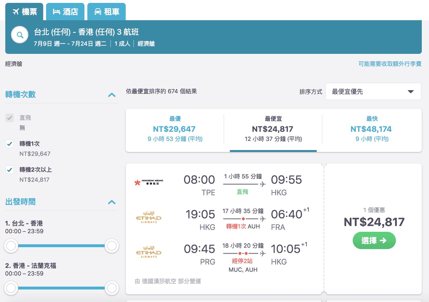 暑假便宜歐洲票價小撇步,善用組合規則~不破3萬買到不同點歐洲機票~(查票:107.4.9)