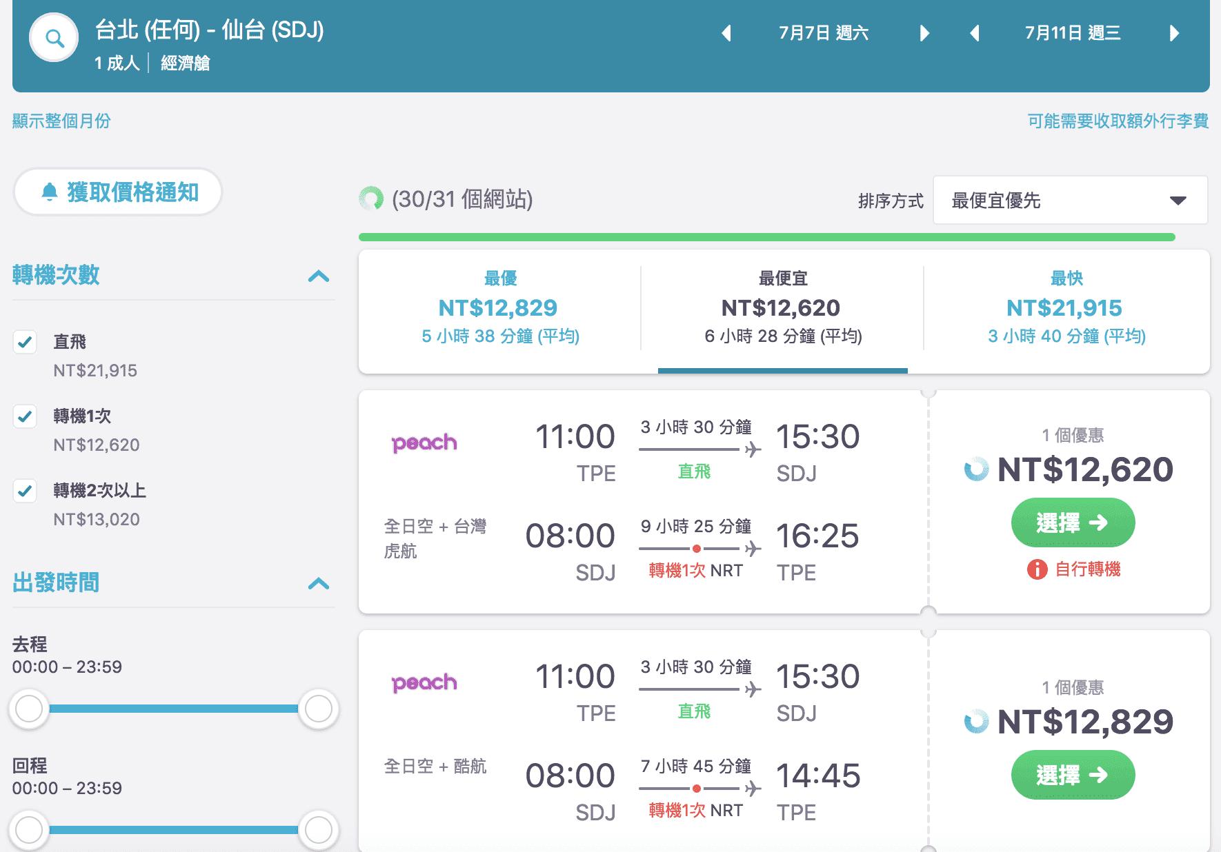 虎航夏季秋楓,東北繽紛特價!花卷、仙台特價!(107/4/16)