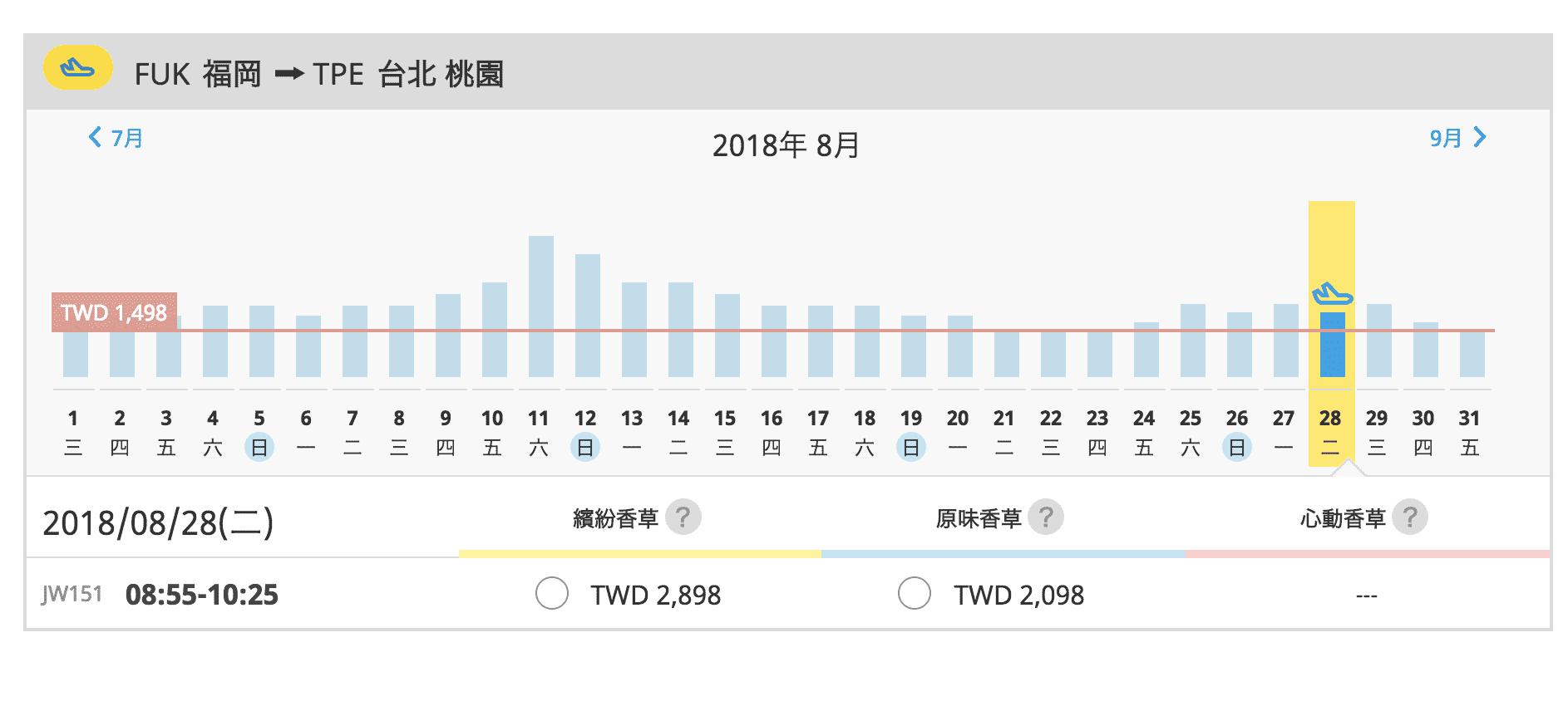 香草航空促銷,5/14~10/24夏季促銷~最低3.8K(查票:107.4.27)~