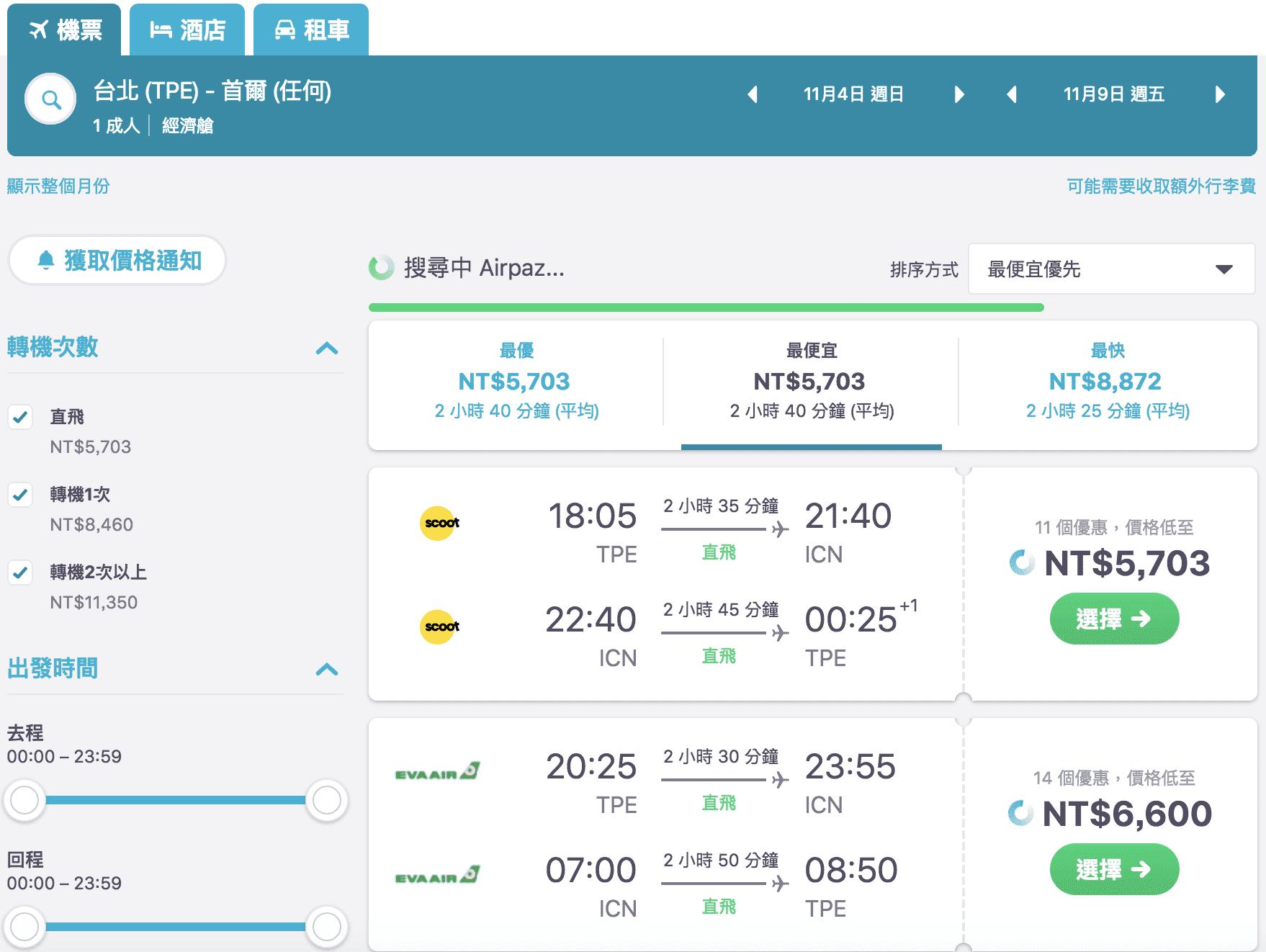 首爾線特價,暑假LCC5K不含稅、9~12月傳航下殺6K~(查票日期:107.5.16)