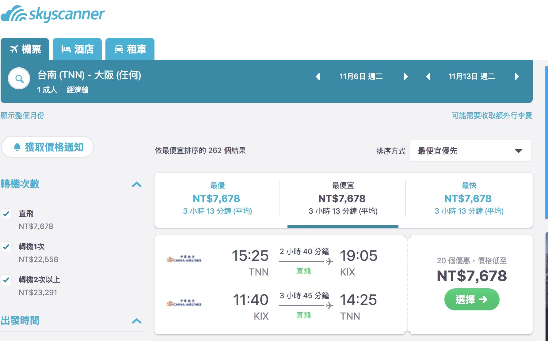 即時熱門文章:華航台南大阪特價,今年9月~明年4月,最低7.6K,不用再跑桃機囉!(查價:107.6.6)