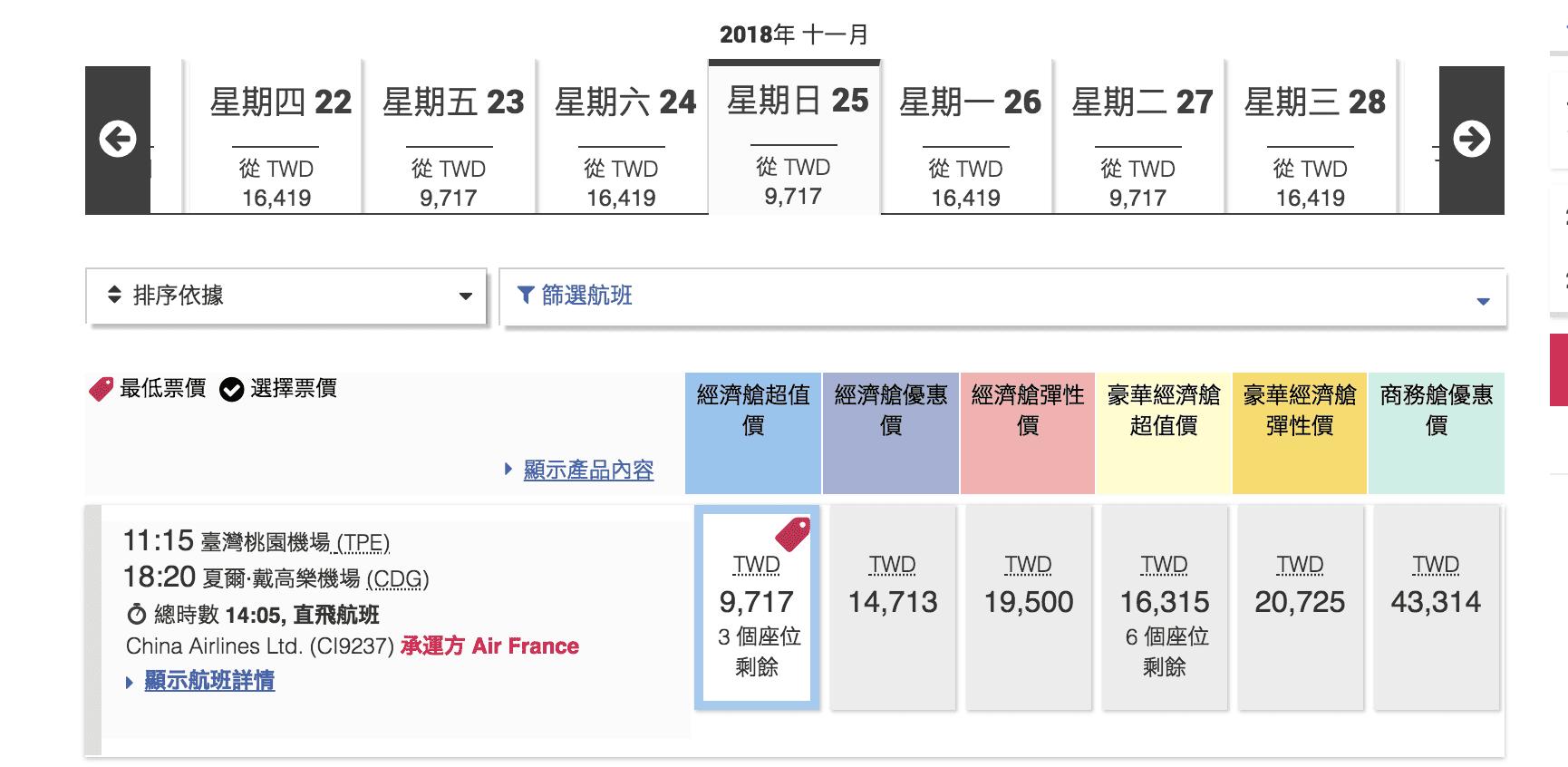 華航/法航聯營航班,台北直飛巴黎來回,不中轉20K~(查票:107.6.14)
