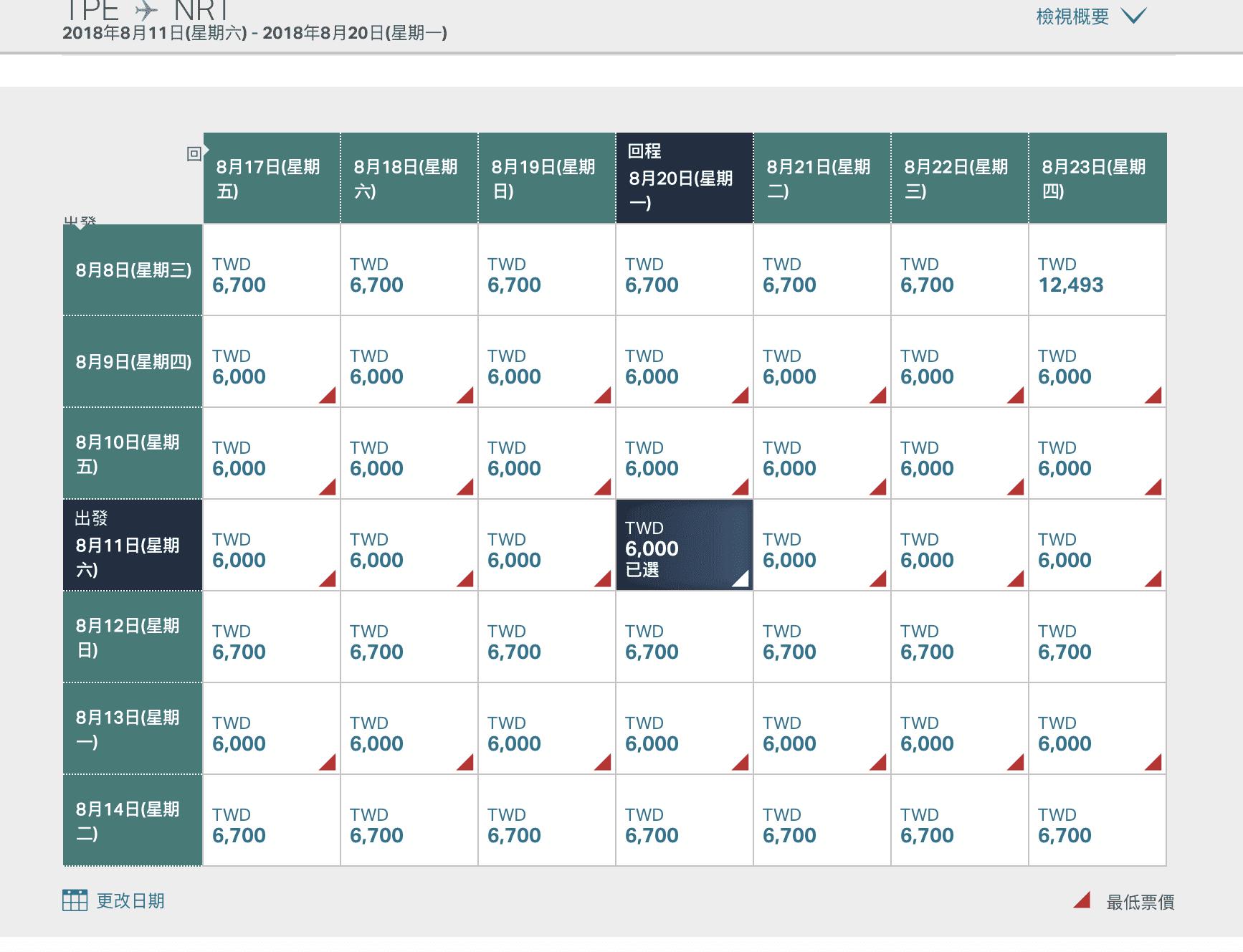 網站近期文章:國泰航空台北東京8~9月促銷~最低8400來回~(查票:107.7.18)