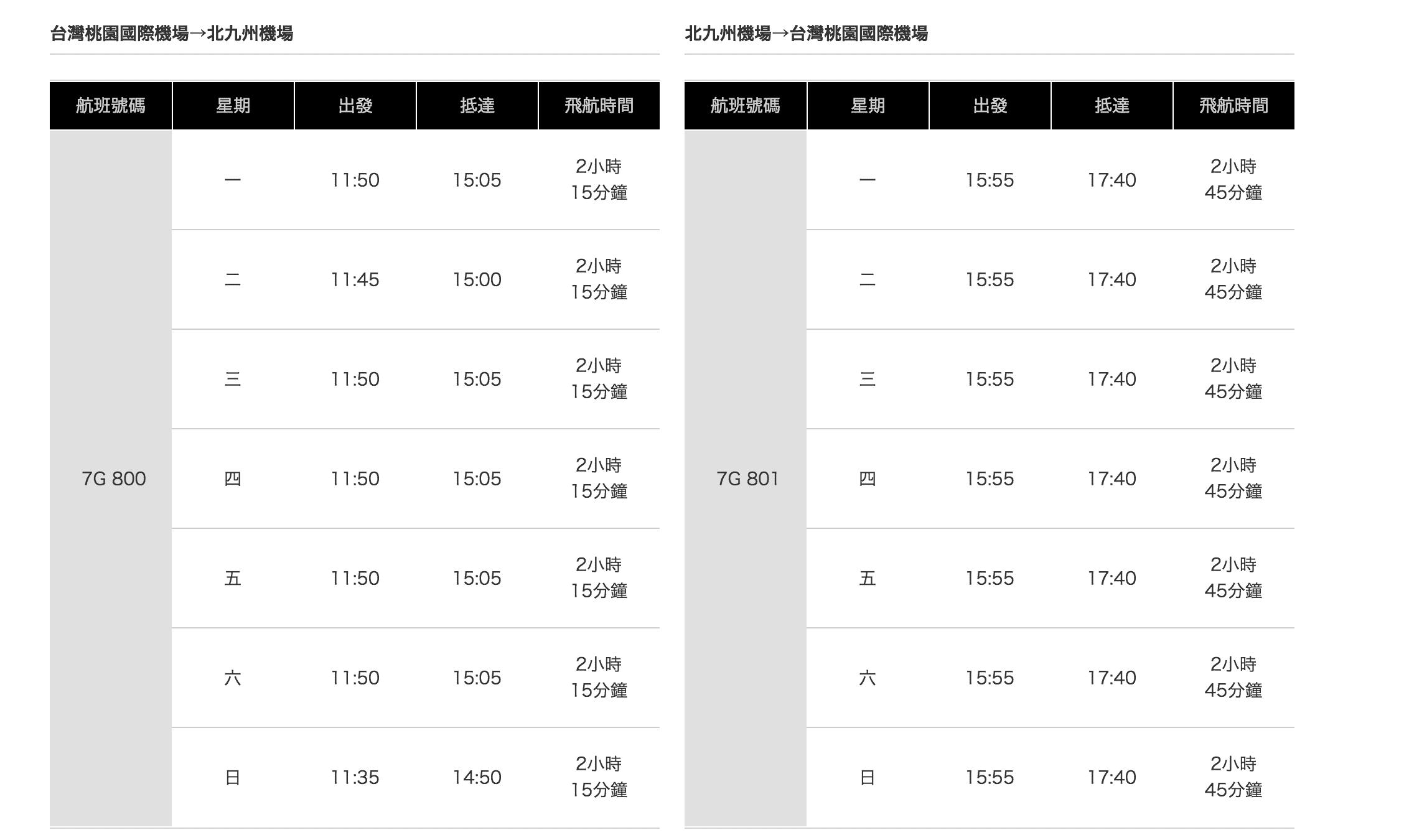 星悅航空,精品航空日本線9/25開賣,名古屋/北九州2800元起讓你的旅行擁有嚴選質感~含行李30公斤~