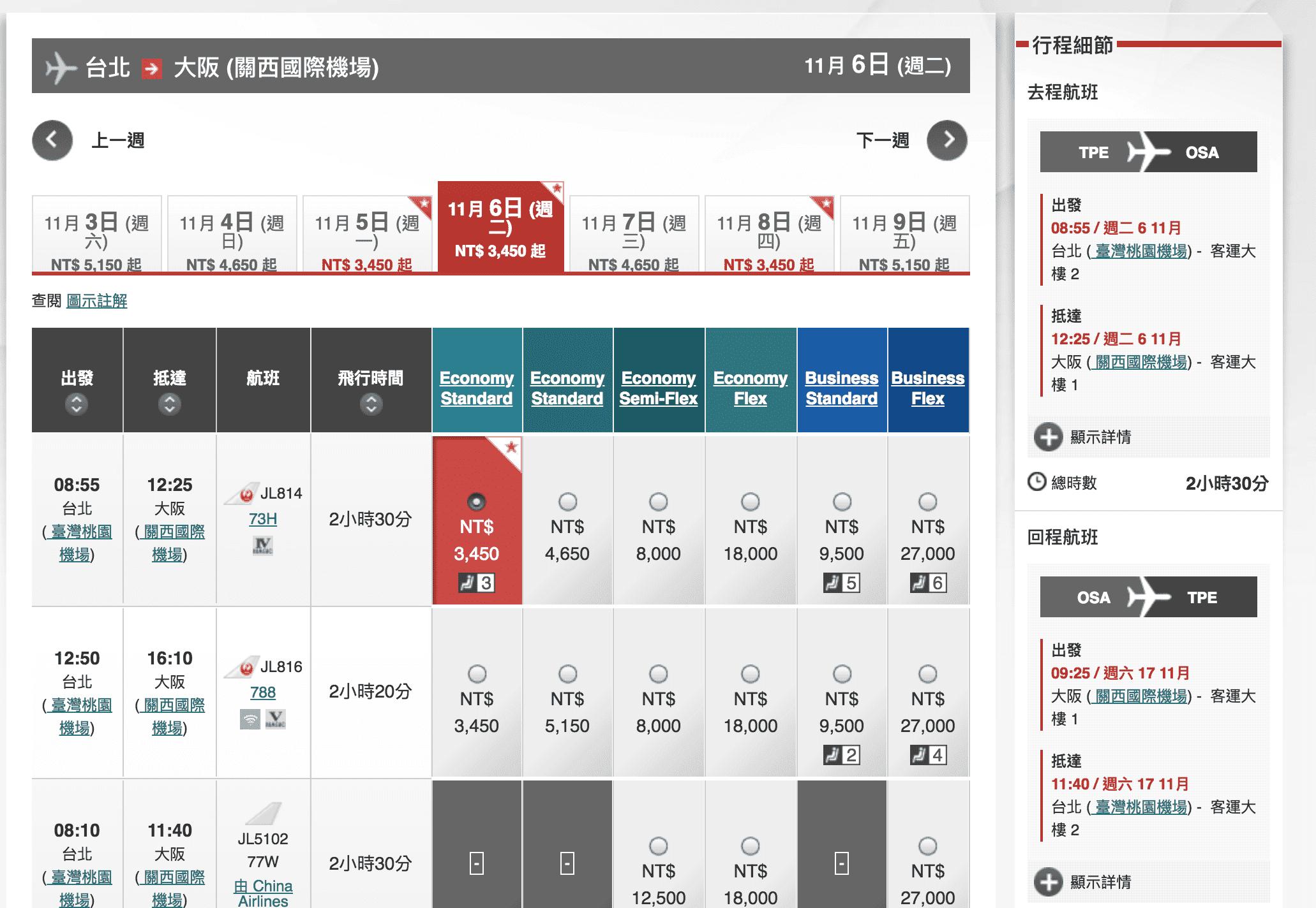 即時熱門文章:日航振興方案,大阪北海道促銷中10K可來回~史上日航低價~(查票:107.9.30)