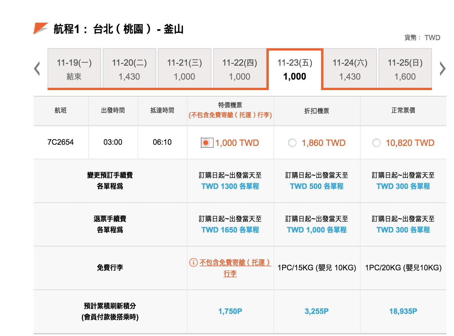 濟州航空釜山特價|最低3.8K,比搭高鐵還划算~(查票:107.10.18)