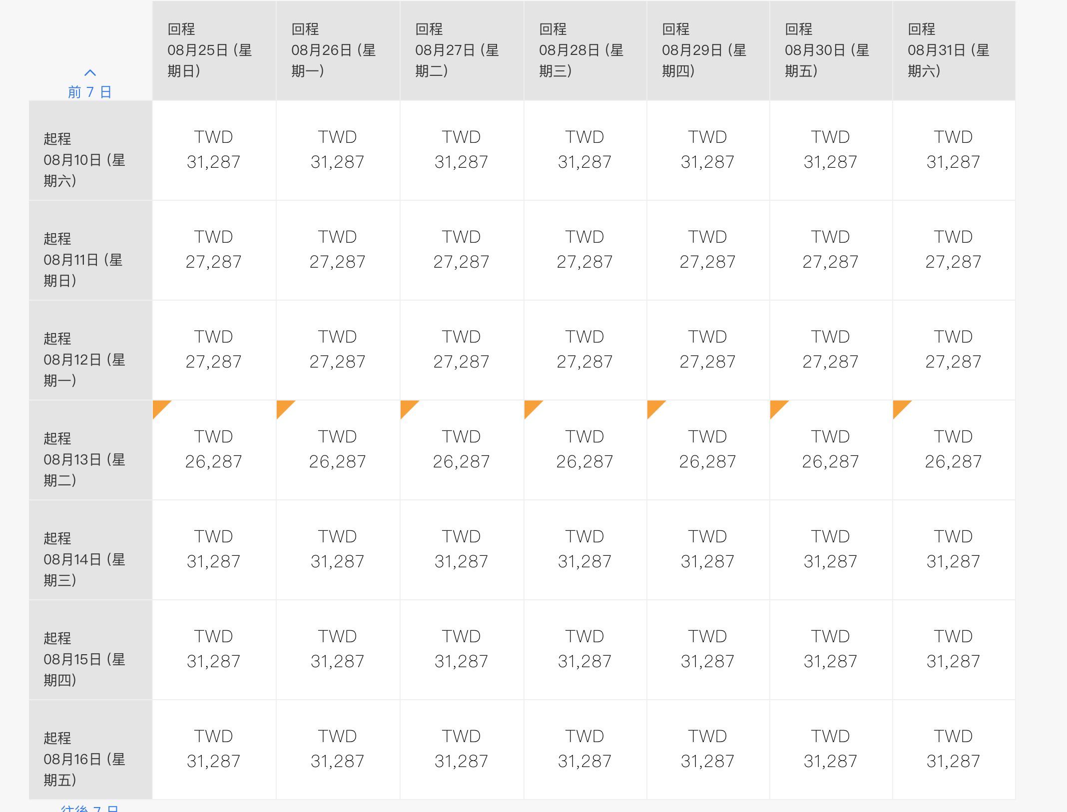 又見新加坡航空暑假7~8月特價,台北出發中轉新加坡,AMS 25K起~(查票:107.11.6) @走走停停,小燈泡在旅行