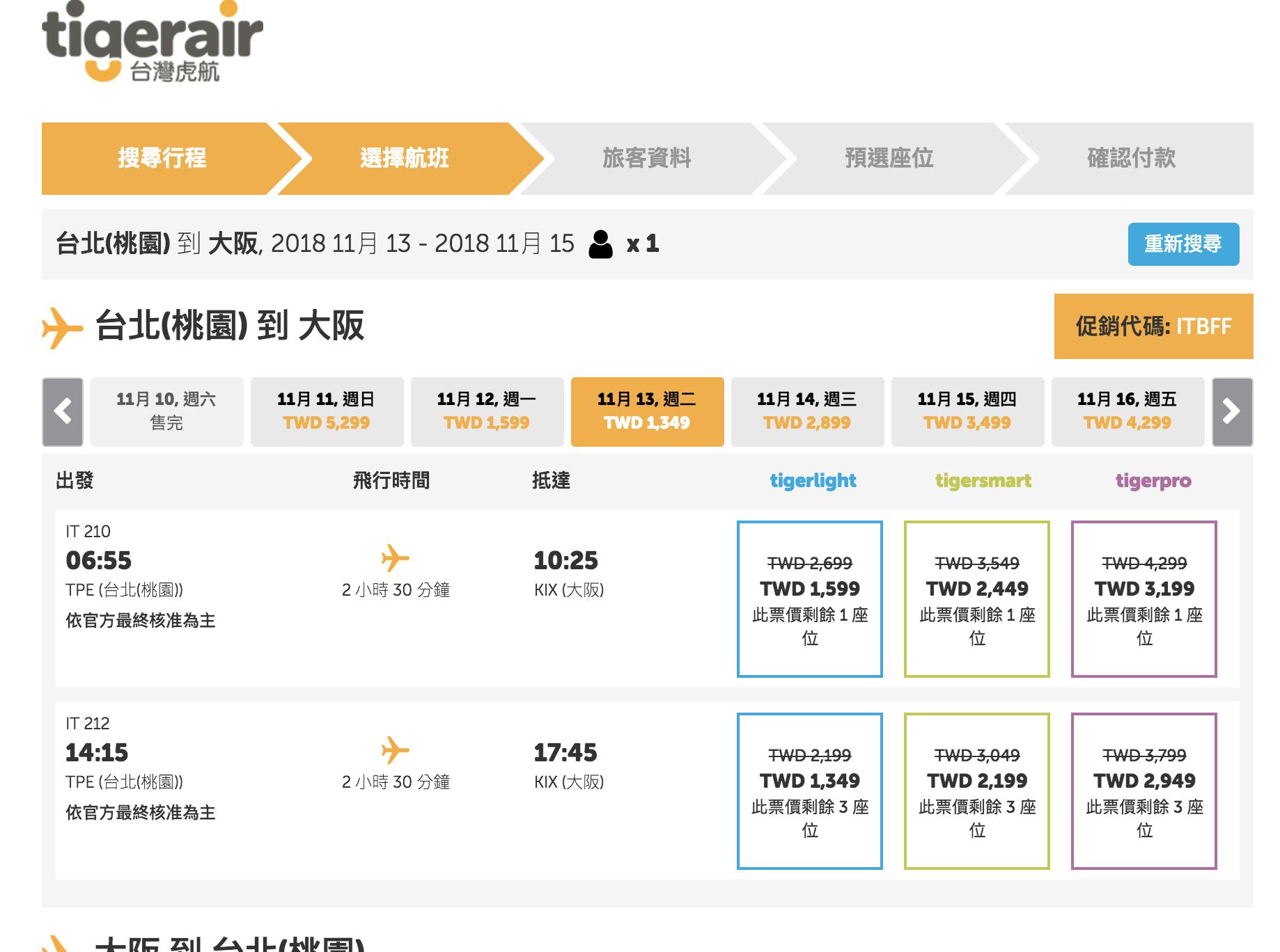 虎航放大絕促銷,輸入折扣碼優惠更多~賞楓3.5K起還有些微票數(查票:107.11.11)