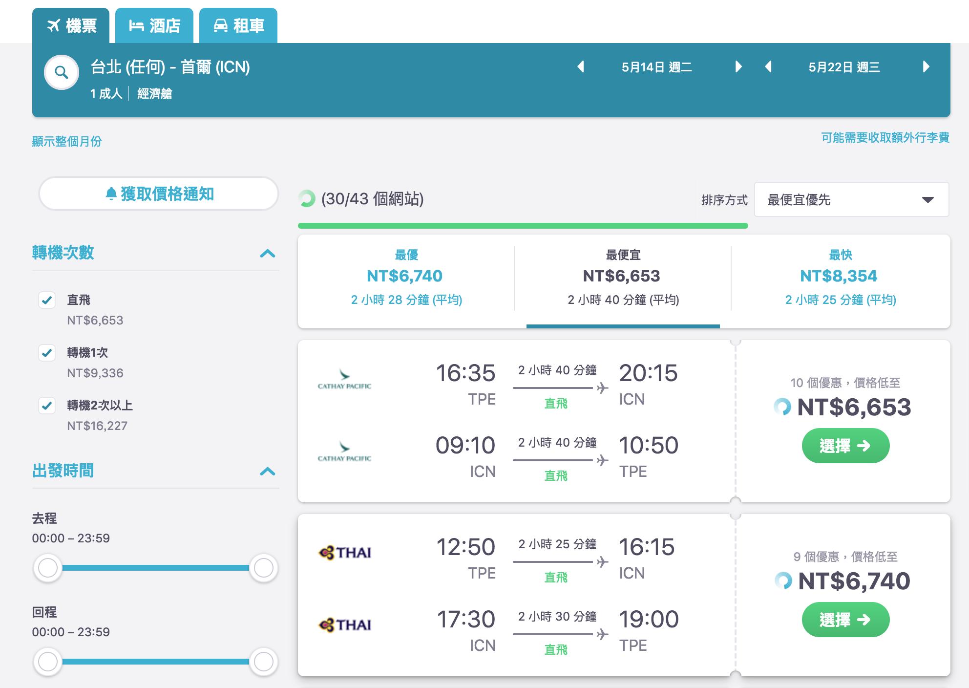 即時熱門文章:首爾機票特價,傳統航空下殺,直逼廉航6K….(查票:107.11.15)