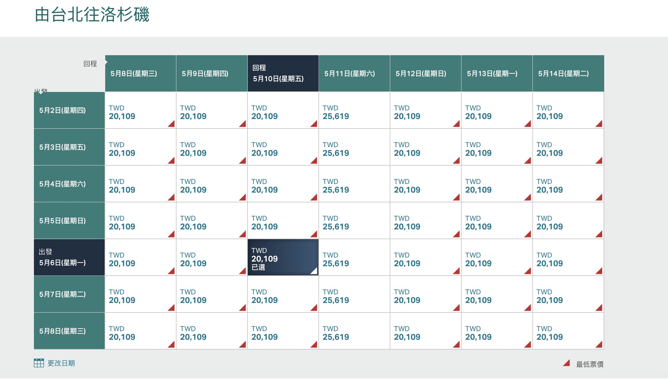 國泰航空線上旅展促銷,北美線、歐洲線通通20K~使用聯名卡,折扣還可以更多~(查票:107.11.27) @走走停停,小燈泡在旅行