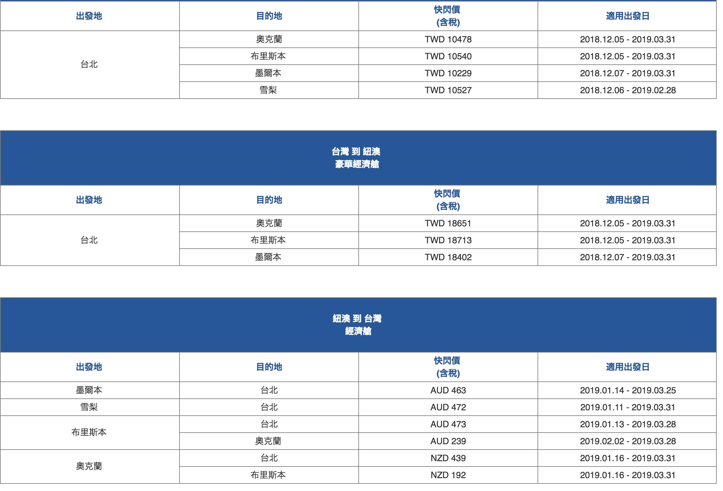 華航年終快閃單程促銷又來了!免促銷代碼全航線特惠~推薦日韓歐美線購票喔(查票:107.12.5)