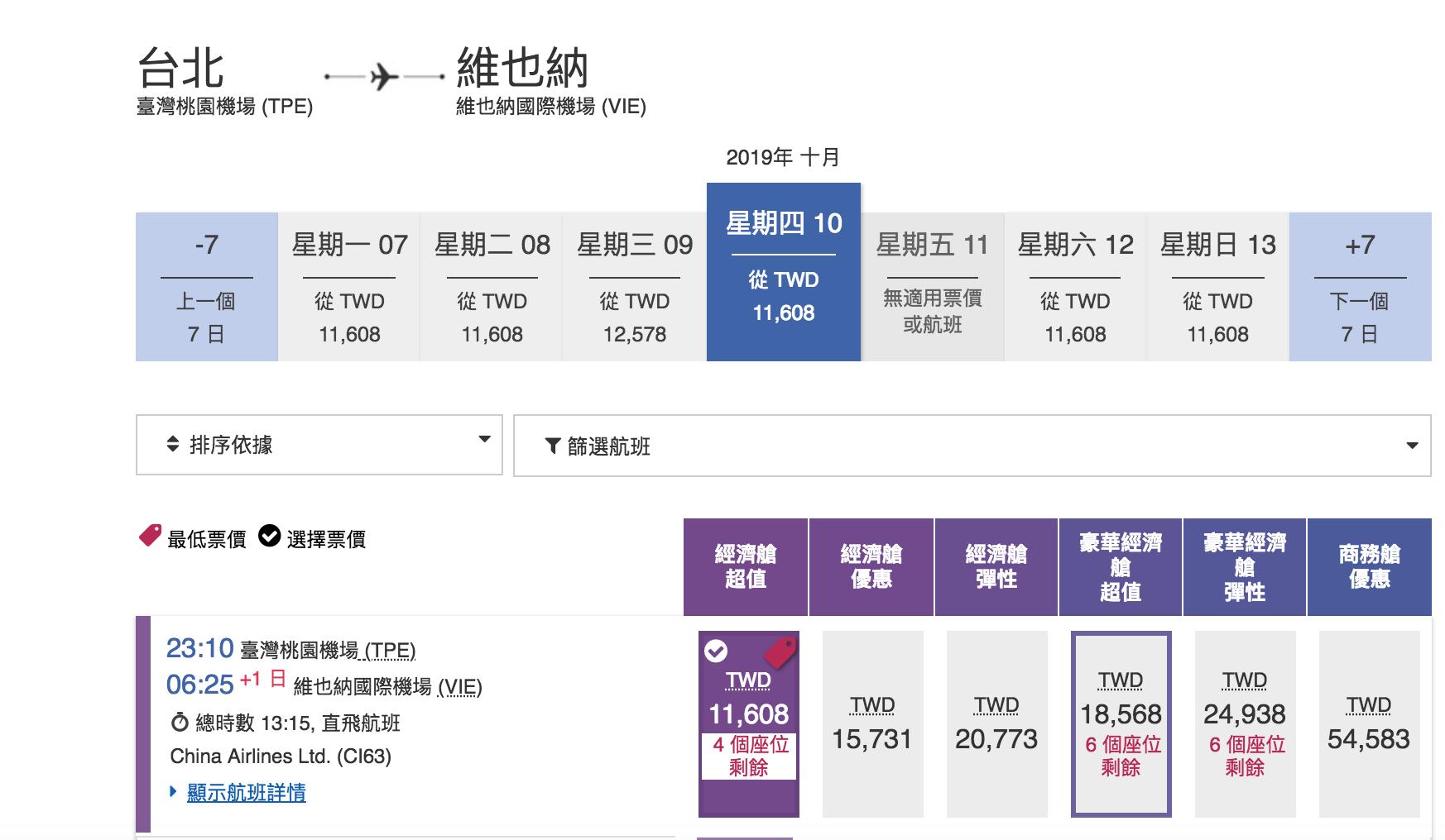 即時熱門文章:華航直飛維也納早鳥經濟艙促銷,來回直飛23K起~2019年10~12月都有票(查票:107.12.11)
