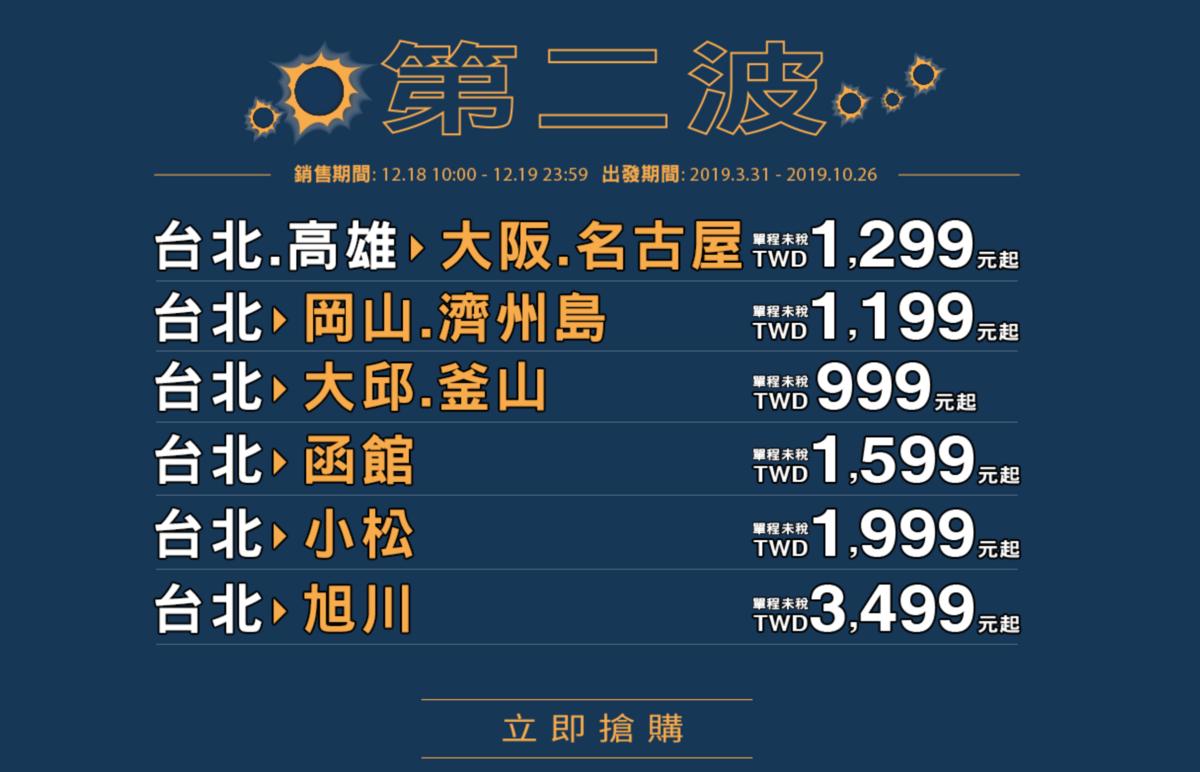 2019虎航第二波特價,大阪、名古屋特價,今天10點上場~單程999起,最低3K來回含稅(查票:107.12.18) @走走停停,小燈泡在旅行