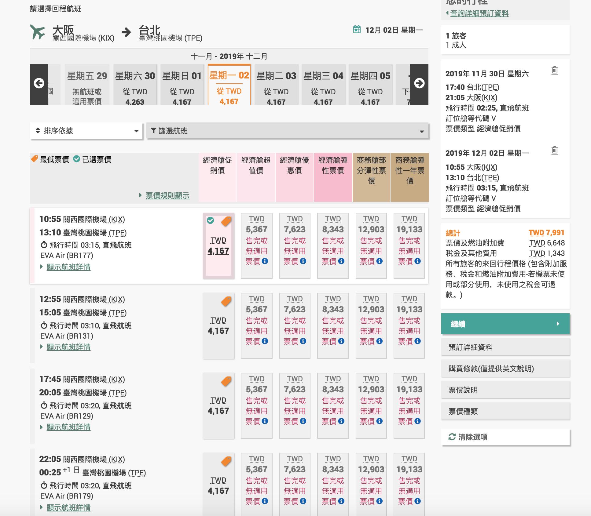 長榮促銷末搜價,暑假大阪7K、香港5K、福岡8K、東京9K~(查票:107.12.26)