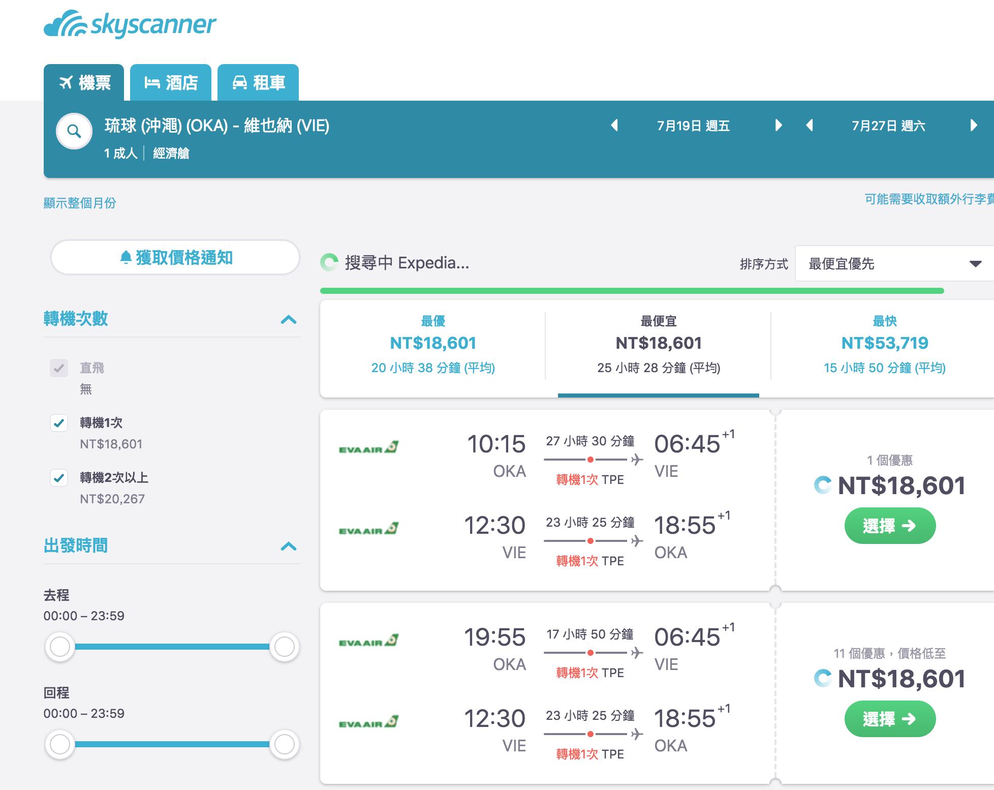 超便宜外站暑假維也納機票,經濟艙最驚喜價格,外站18K,總價約23K~可以正暑假7~8月玩歐洲~(查價:107.12.30)