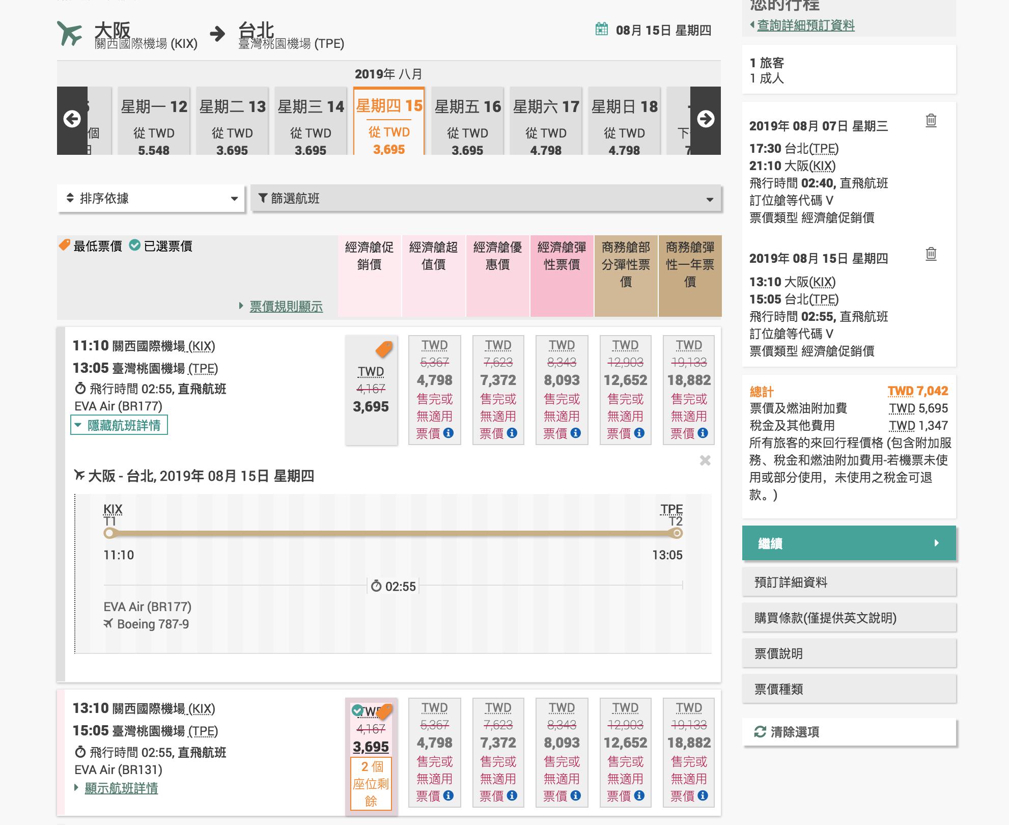 暑假長榮早鳥日韓特價仍多,最低7K暑假遊日韓~曼谷6K~輸入折扣碼可以再省500元~(查票:108.1.2)