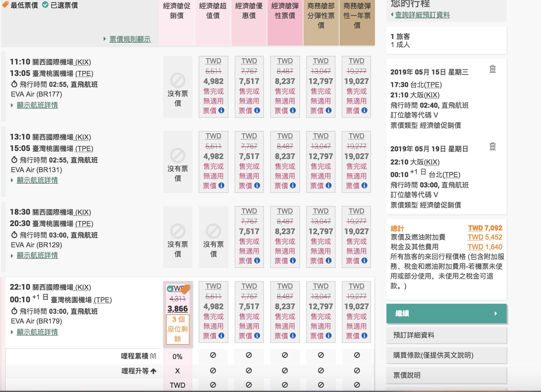 長榮9月前促銷中(不含過年、7月),部分折扣碼限定~(查票:108.1.28)