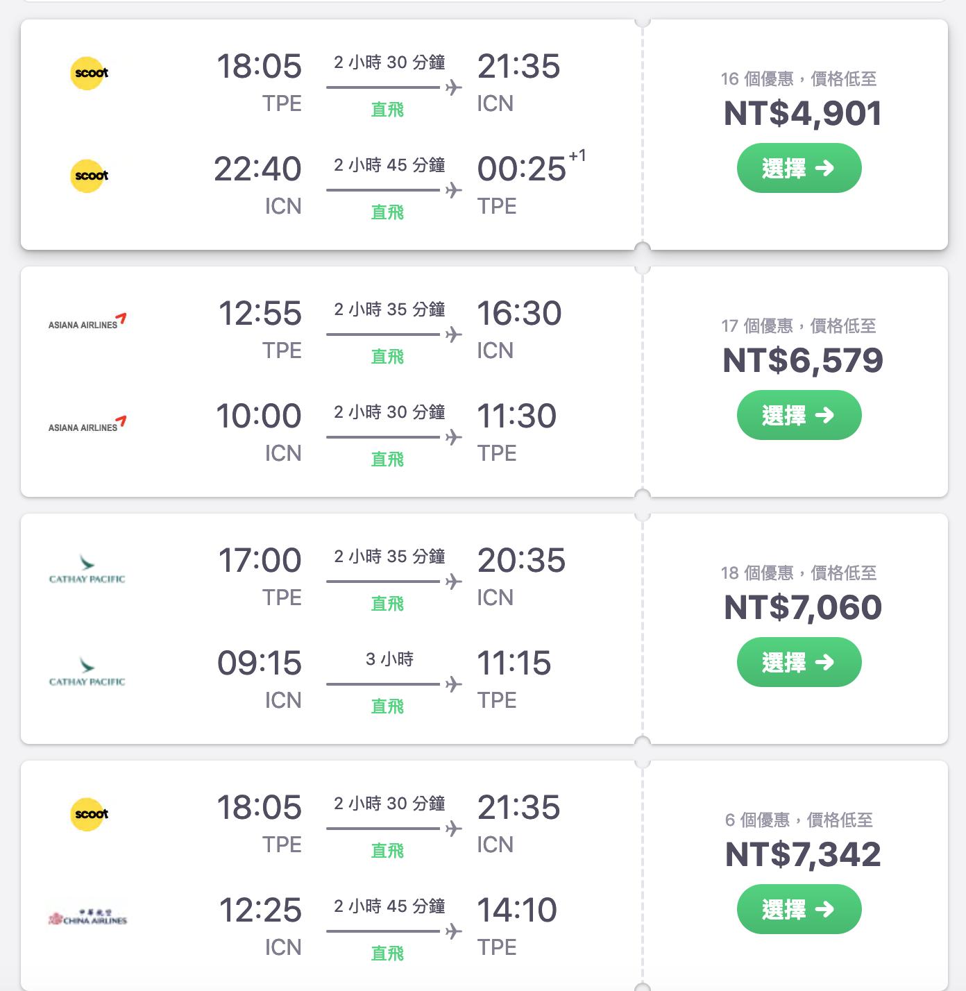 機票從來就不是票面價上看起來那麼單純思考而已!從巴黎、首爾、阿姆斯特丹三張便宜票價談起(查票:108.3.11)