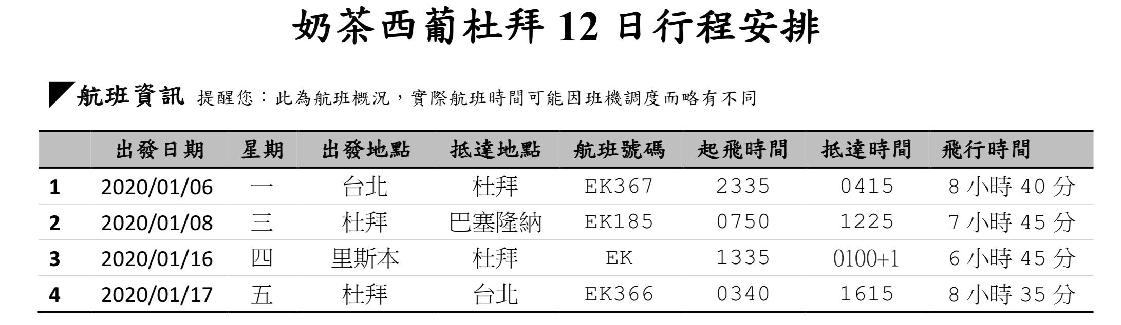 奶茶團長專屬團-西葡杜拜12日行程內容公佈~4/25 (四)12:30準時報名!