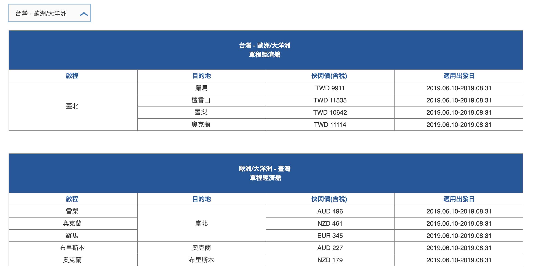 華航暑假快閃特價,單程歐洲9K、日本3K起,只賣4天!暑假去羅馬,也有便宜票價喔~(查票:108.6.11)