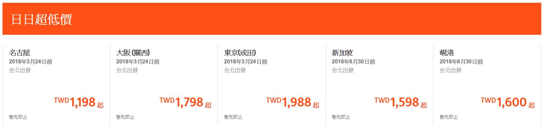 捷星特價,3月前、5月整個月,峴港、大阪、名古屋都在特價~買好來回只要5K不到~特價趁現在~