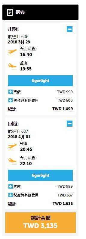 虎航釜山超特價,999元單程未稅,一整年去好幾次都可以!補上搶票價格~