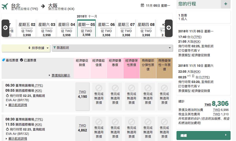 即時熱門文章:2018日本賞楓票價參考|華航、長榮大比價!8K含餐、含行李明年可以關注參考喔!