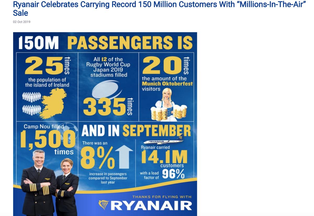 瑞安航空促銷,歐洲境內最強廉航,單程最低10歐元(查票:108.10.4)