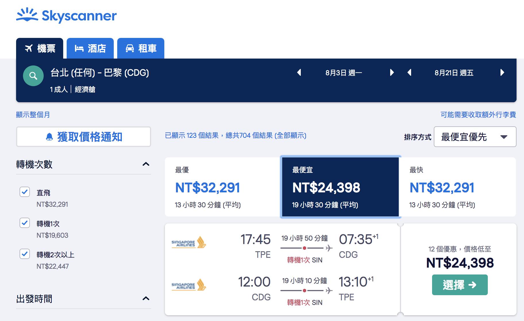 即時熱門文章:2020暑假歐洲票價查票,新航促銷最低21K起(查票:108.10.20)
