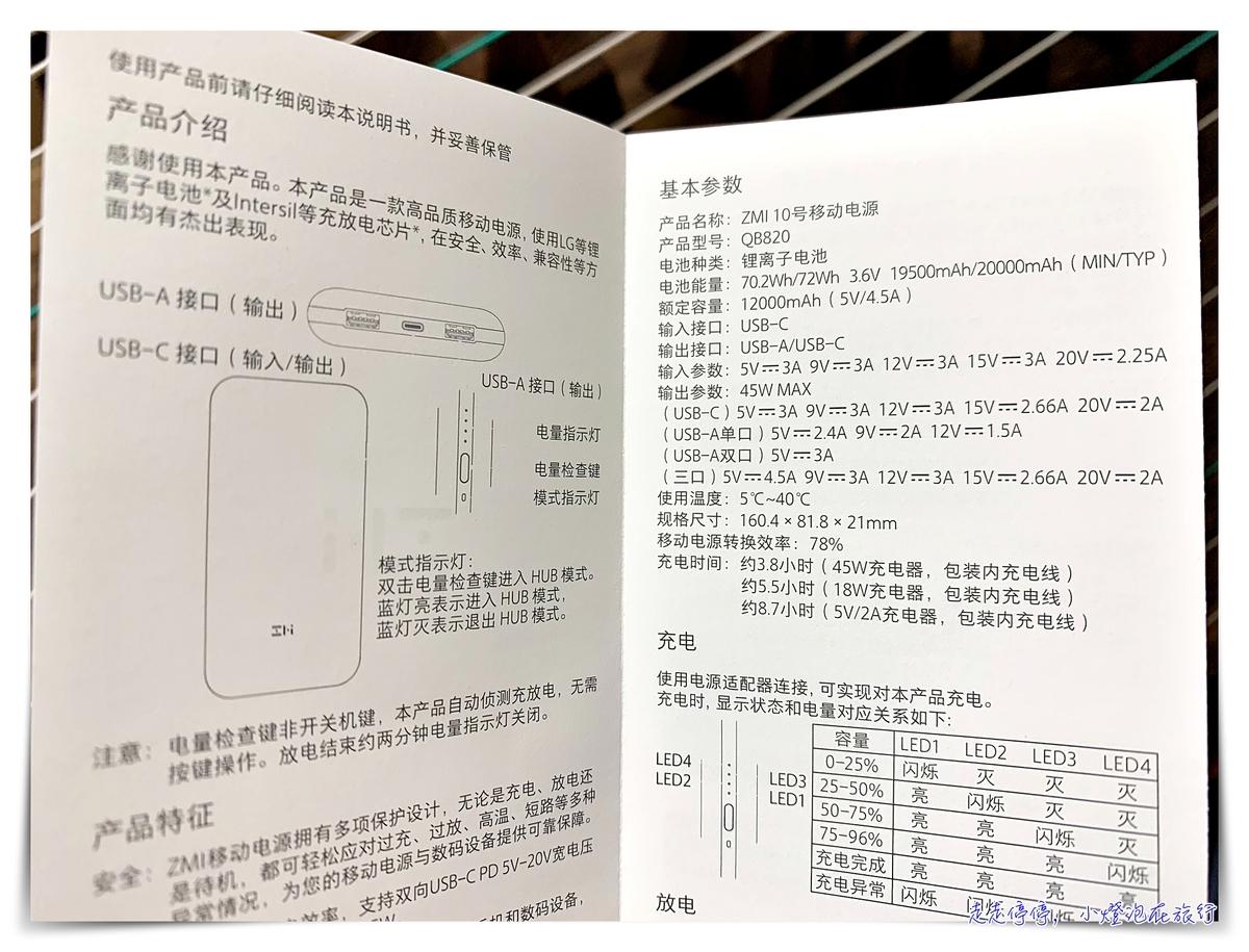 可充MAC PRO筆電的行動電源|紫米 ZMI 10號 PD行動電源,快充,外出使用筆電,免驚!