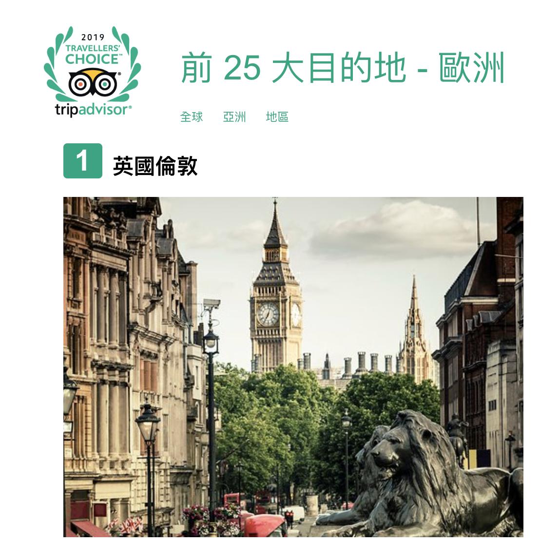 即時熱門文章:2019 Tripadvisor統計歐洲前10名推薦旅行城市