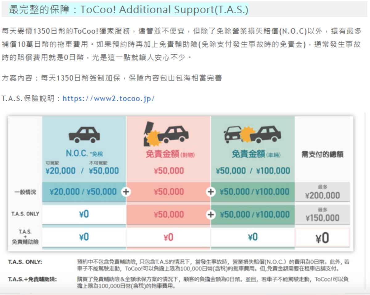 挑選日本租車網站原則討論|日本租車平台推薦ToCoo!,價格透明、中文客服、據點眾多,一次比價~使用教學~