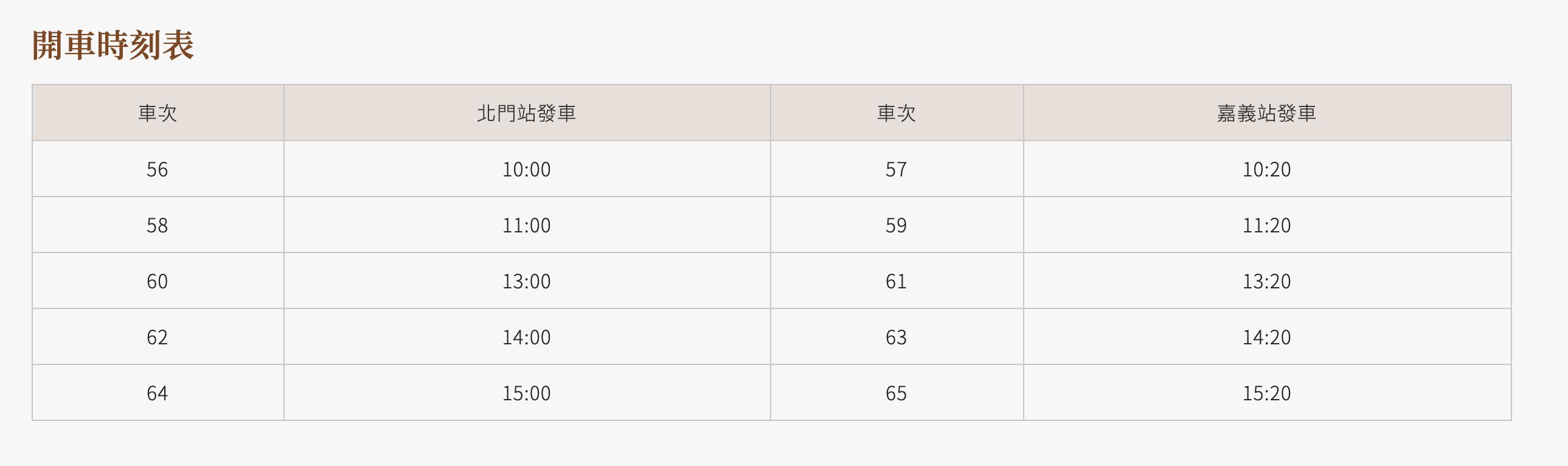 台灣特色觀光小火車|檜來嘉驛 – 檜木列車,每週六日行駛,嘉義檜意森活村附近的附加景點~
