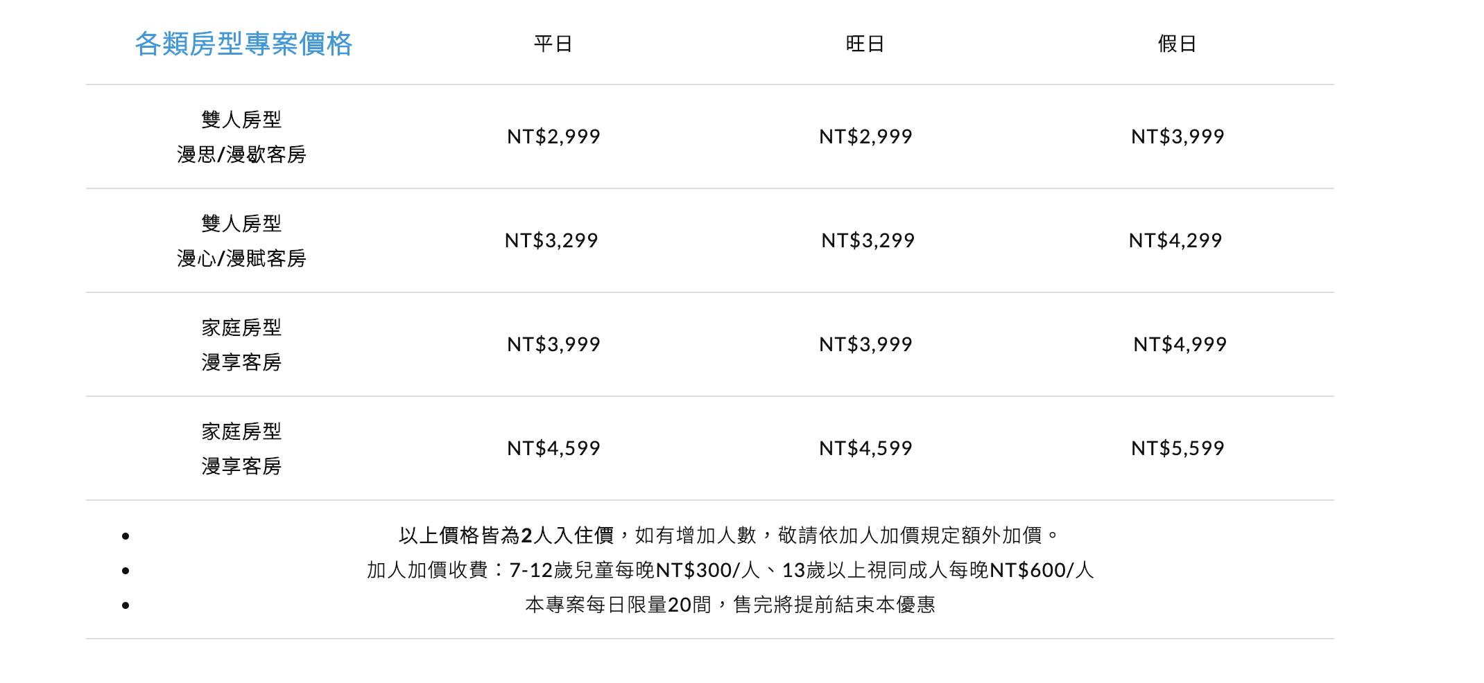 台南夏都城旅,3000住兩晚!去台南散步吧~5/12日,48小時優惠搶購,10點開搶,含早晚餐專案~