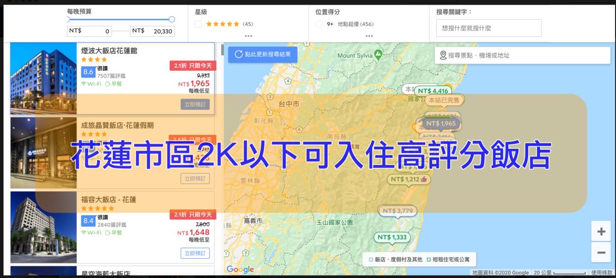 即時熱門文章:花蓮市區2K以下高評分住宿,小資省錢好住宿列表