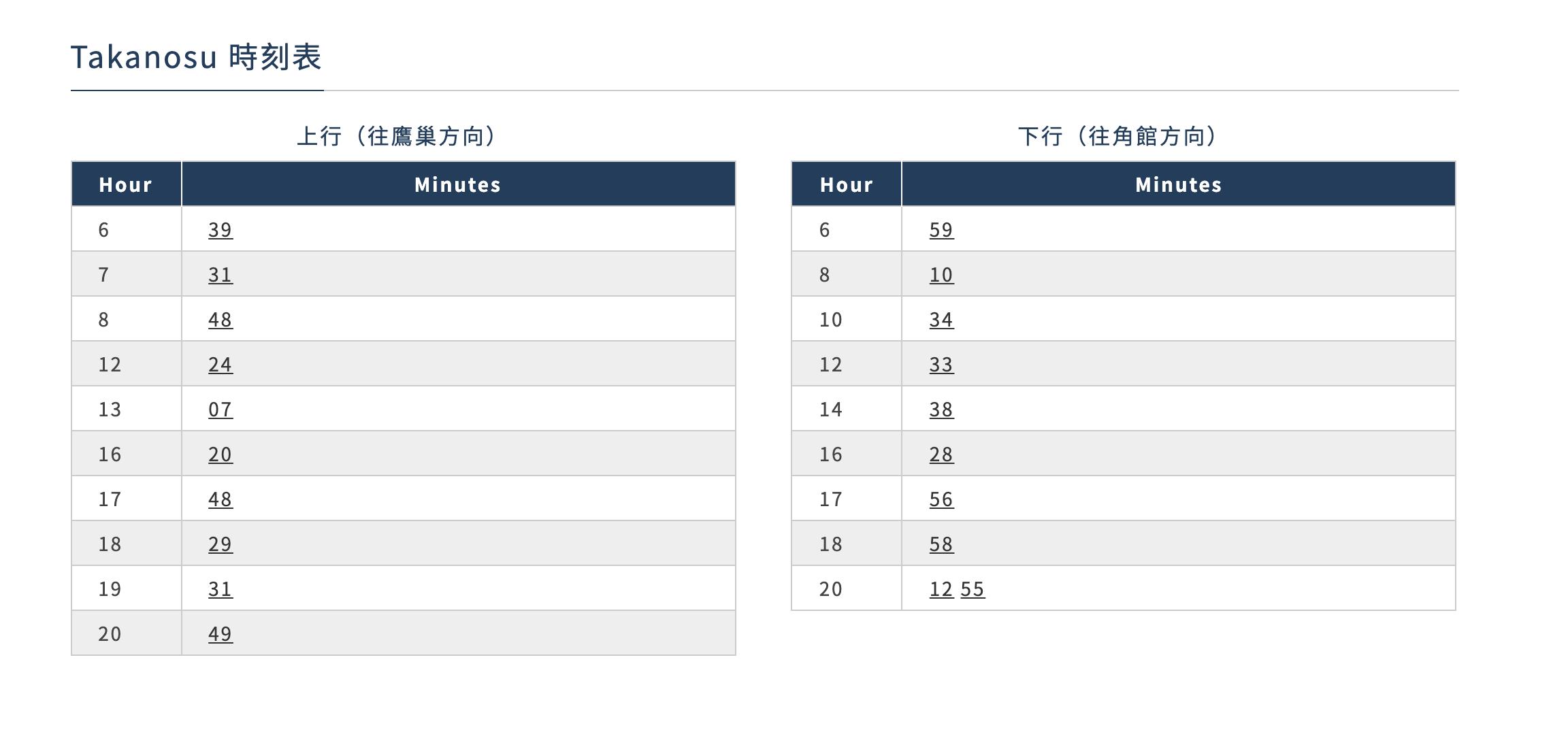 秋田內陸線時刻表