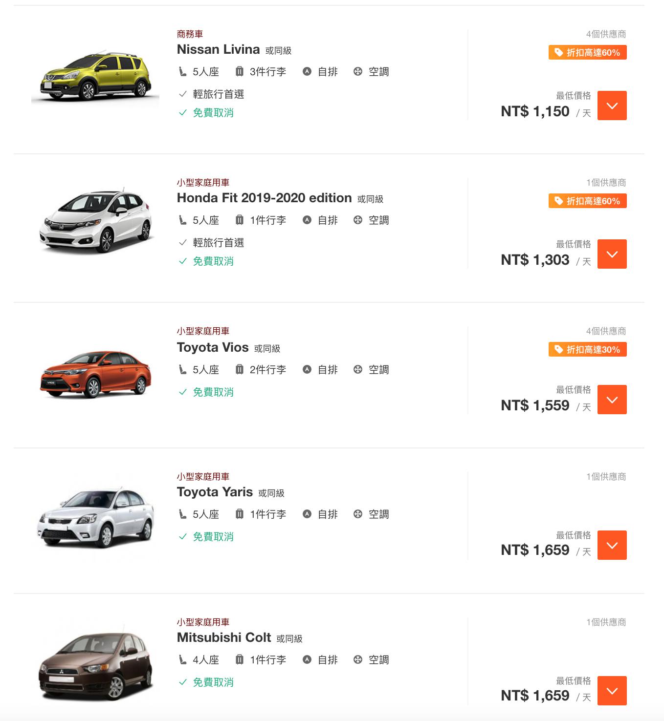 台灣自駕注意事項|租車折扣、交還車注意事項、以及到底要去哪租車?